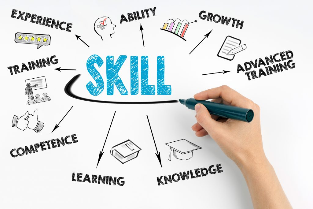 Leadership Is A Skilled Profession