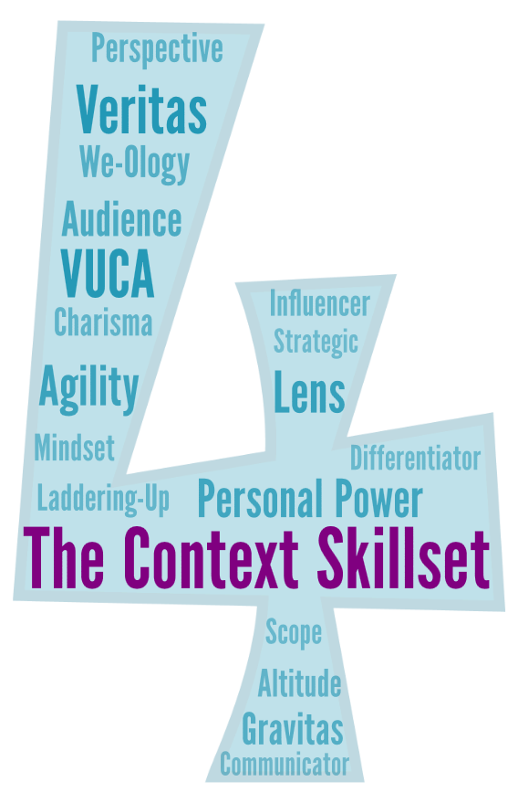 The Context Skill Set