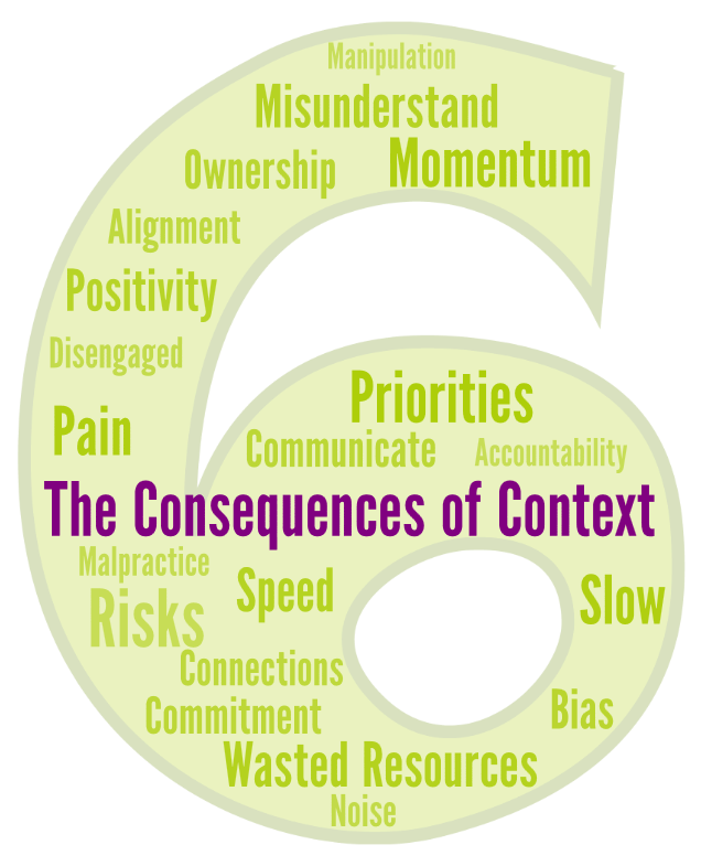 The Consequences of Context